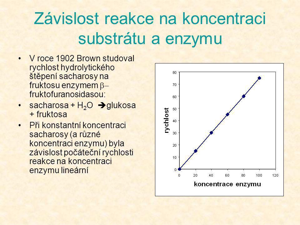 Závislost reakce na koncentraci substrátu a enzymu •V roce 1902 Brown studoval rychlost hydrolytického štěpení sacharosy na fruktosu enzymem  frukto