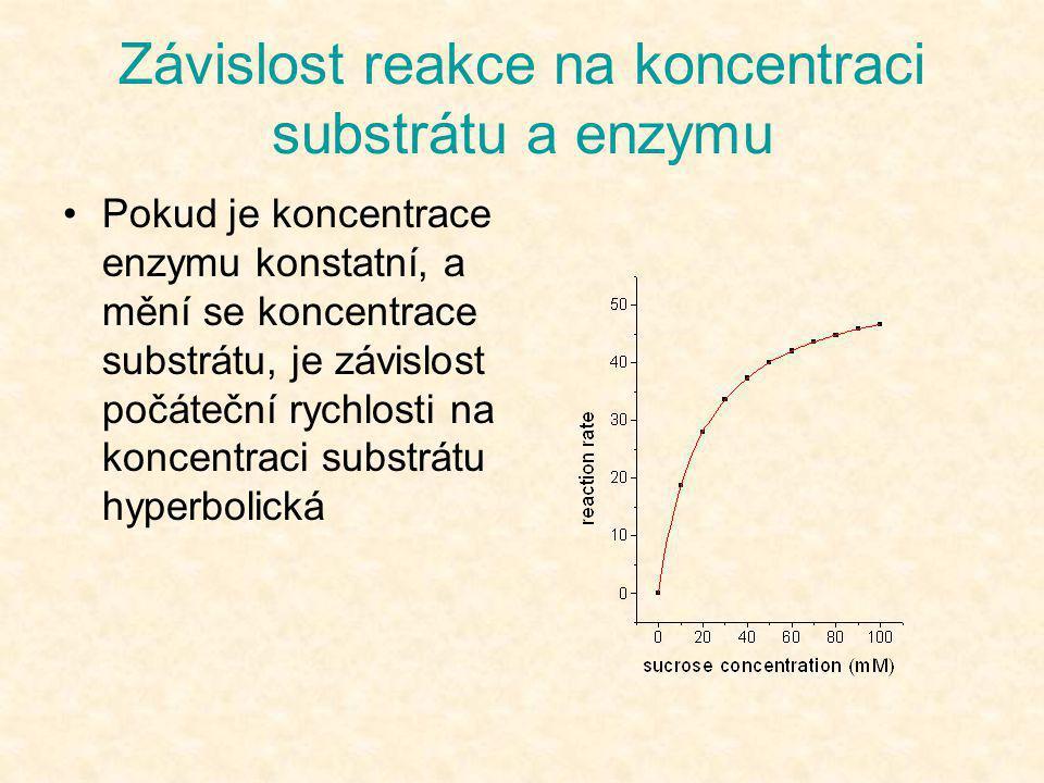 Závislost reakce na koncentraci substrátu a enzymu •Pokud je koncentrace enzymu konstatní, a mění se koncentrace substrátu, je závislost počáteční ryc