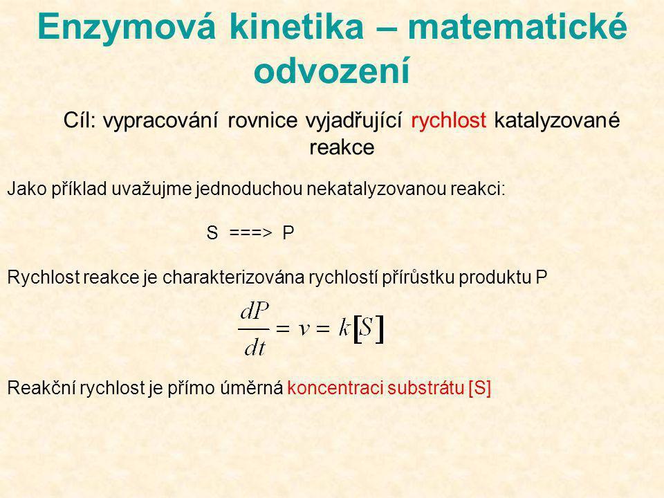 Enzymová kinetika – matematické odvození Jako příklad uvažujme jednoduchou nekatalyzovanou reakci: S ===> P Rychlost reakce je charakterizována rychlo