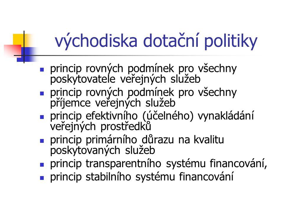 východiska dotační politiky  princip rovných podmínek pro všechny poskytovatele veřejných služeb  princip rovných podmínek pro všechny příjemce veřejných služeb  princip efektivního (účelného) vynakládání veřejných prostředků  princip primárního důrazu na kvalitu poskytovaných služeb  princip transparentního systému financování,  princip stabilního systému financování