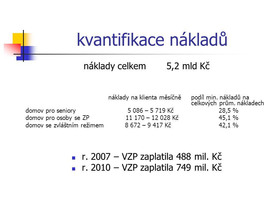 kvantifikace nákladů náklady celkem 5,2 mld Kč náklady na klienta měsíčněpodíl min.