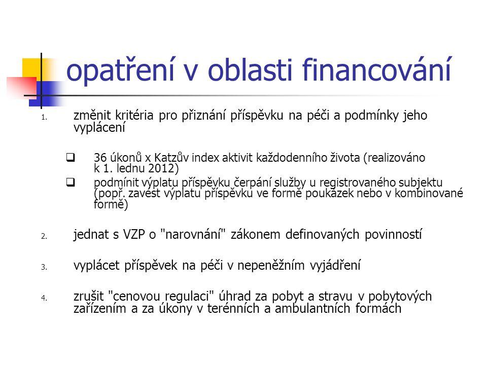 opatření v oblasti financování 1.