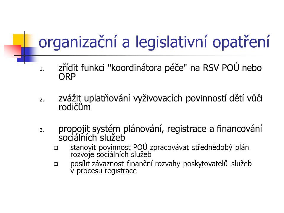 organizační a legislativní opatření 1. zřídit funkci koordinátora péče na RSV POÚ nebo ORP 2.
