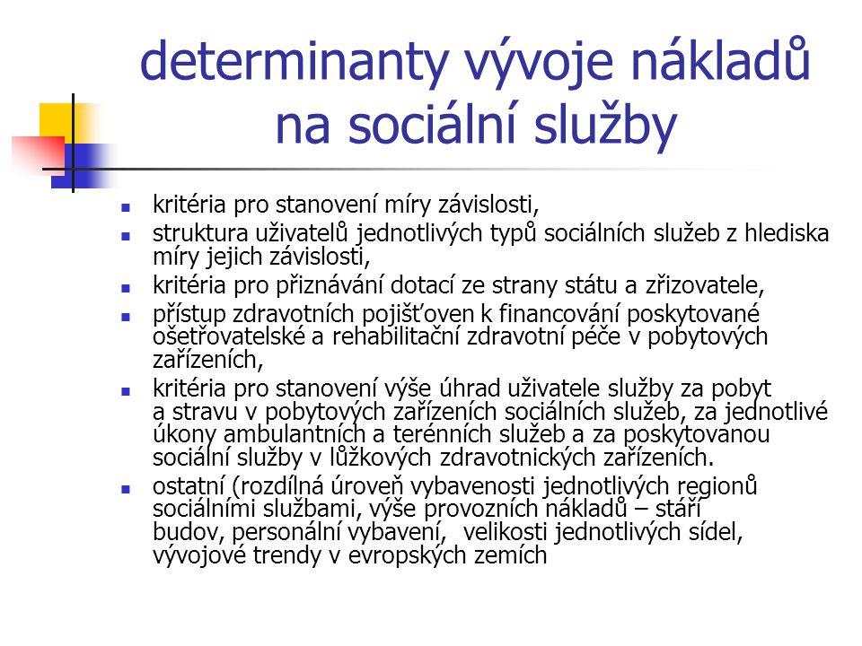 determinanty vývoje nákladů na sociální služby  kritéria pro stanovení míry závislosti,  struktura uživatelů jednotlivých typů sociálních služeb z hlediska míry jejich závislosti,  kritéria pro přiznávání dotací ze strany státu a zřizovatele,  přístup zdravotních pojišťoven k financování poskytované ošetřovatelské a rehabilitační zdravotní péče v pobytových zařízeních,  kritéria pro stanovení výše úhrad uživatele služby za pobyt a stravu v pobytových zařízeních sociálních služeb, za jednotlivé úkony ambulantních a terénních služeb a za poskytovanou sociální služby v lůžkových zdravotnických zařízeních.