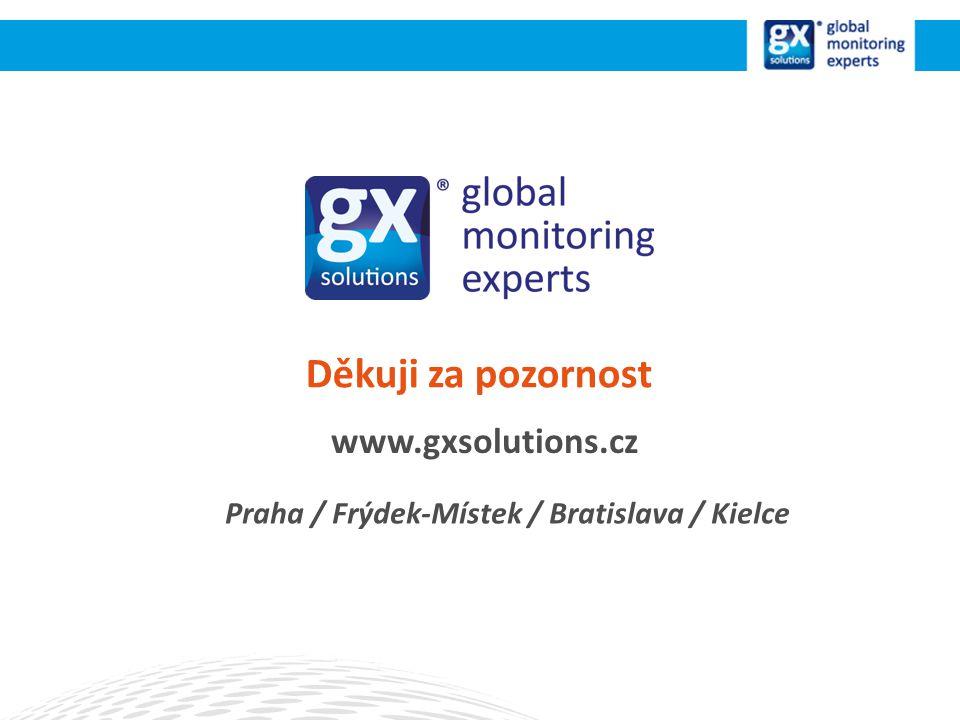 Děkuji za pozornost www.gxsolutions.cz Praha / Frýdek-Místek / Bratislava / Kielce