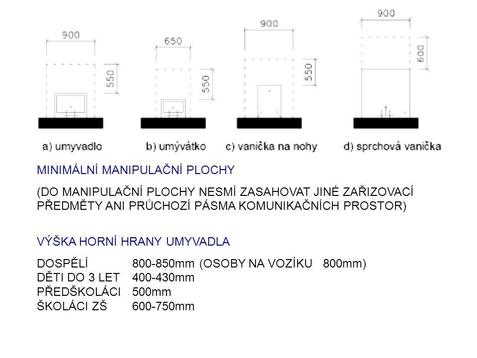 MINIMÁLNÍ MANIPULAČNÍ PLOCHY (DO MANIPULAČNÍ PLOCHY NESMÍ ZASAHOVAT JINÉ ZAŘIZOVACÍ PŘEDMĚTY ANI PRŮCHOZÍ PÁSMA KOMUNIKAČNÍCH PROSTOR) VÝŠKA HORNÍ HRANY UMYVADLA DOSPĚLÍ800-850mm (OSOBY NA VOZÍKU800mm) DĚTI DO 3 LET400-430mm PŘEDŠKOLÁCI500mm ŠKOLÁCI ZŠ600-750mm