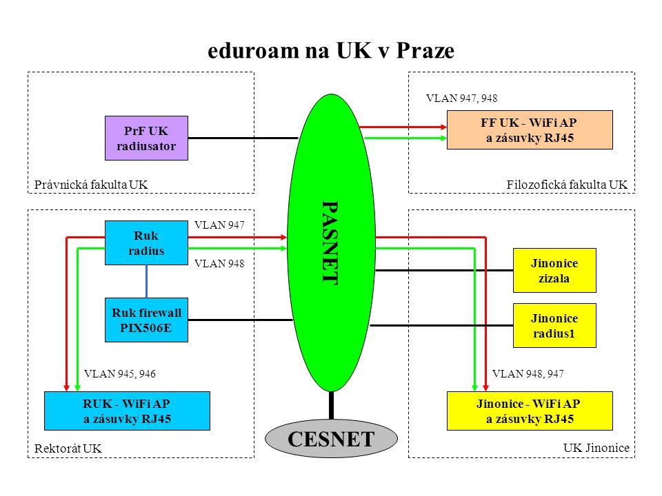 Rektorát UK UK Jinonice eduroam na UK v Praze Ruk firewall PIX506E Ruk radius PASNET PrF UK radiusator VLAN 947 Jinonice zizala VLAN 948 RUK - WiFi AP a zásuvky RJ45 Jinonice - WiFi AP a zásuvky RJ45 VLAN 945, 946VLAN 948, 947 CESNET Jinonice radius1 Právnická fakulta UK Filozofická fakulta UK FF UK - WiFi AP a zásuvky RJ45 VLAN 947, 948