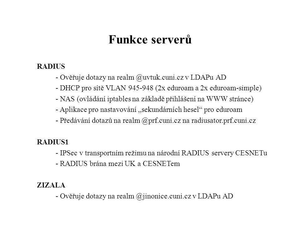"""Funkce serverů RADIUS - Ověřuje dotazy na realm @uvtuk.cuni.cz v LDAPu AD - DHCP pro sítě VLAN 945-948 (2x eduroam a 2x eduroam-simple) - NAS (ovládání iptables na základě přihlášení na WWW stránce) - Aplikace pro nastavování """"sekundárních hesel pro eduroam - Předávání dotazů na realm @prf.cuni.cz na radiusator.prf.cuni.cz RADIUS1 - IPSec v transportním režimu na národní RADIUS servery CESNETu - RADIUS brána mezi UK a CESNETem ZIZALA - Ověřuje dotazy na realm @jinonice.cuni.cz v LDAPu AD"""