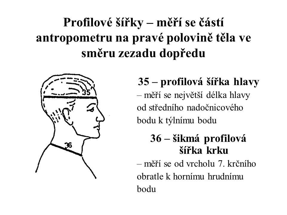 Profilové šířky – měří se částí antropometru na pravé polovině těla ve směru zezadu dopředu 35 – profilová šířka hlavy – měří se největší délka hlavy od středního nadočnicového bodu k týlnímu bodu 36 – šikmá profilová šířka krku – měří se od vrcholu 7.