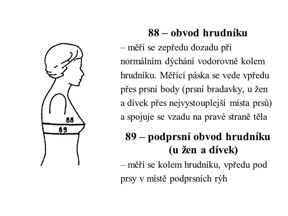 88 – obvod hrudníku – měří se zepředu dozadu při normálním dýchání vodorovně kolem hrudníku. Měřící páska se vede vpředu přes prsní body (prsní bradav