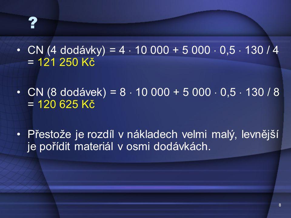 8 ? •CN (4 dodávky) = 4  10 000 + 5 000  0,5  130 / 4 = 121 250 Kč •CN (8 dodávek) = 8  10 000 + 5 000  0,5  130 / 8 = 120 625 Kč •Přestože je r