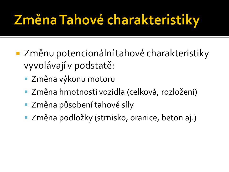  Změnu potencionální tahové charakteristiky vyvolávají v podstatě:  Změna výkonu motoru  Změna hmotnosti vozidla (celková, rozložení)  Změna působení tahové síly  Změna podložky (strnisko, oranice, beton aj.)