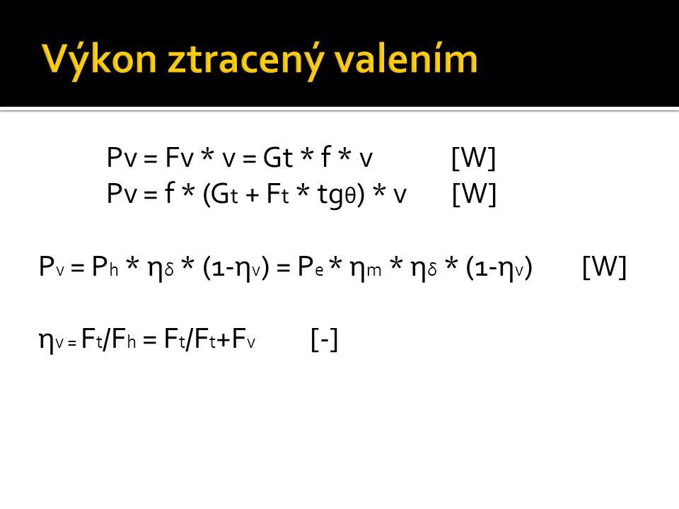 Pv = Fv * v = Gt * f * v [W] Pv = f * (G t + F t * tg θ ) * v [W] P v = P h * η δ * (1-η v ) = P e * η m * η δ * (1-η v ) [W] η v = F t /F h = F t /F t +F v [-]
