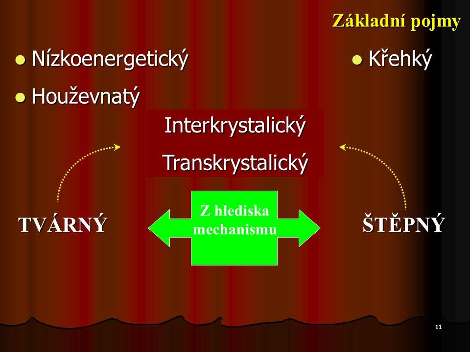 11 Lom je Lom je TVÁRNÝ ŠTĚPNÝ Z hlediska mechanismu Základní pojmy  Nízkoenergetický  Houževnatý  Křehký InterkrystalickýTranskrystalický