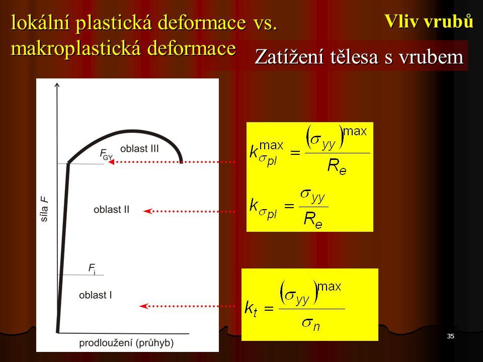 35 Zatížení tělesa s vrubem Vliv vrubů lokální plastická deformace vs. makroplastická deformace