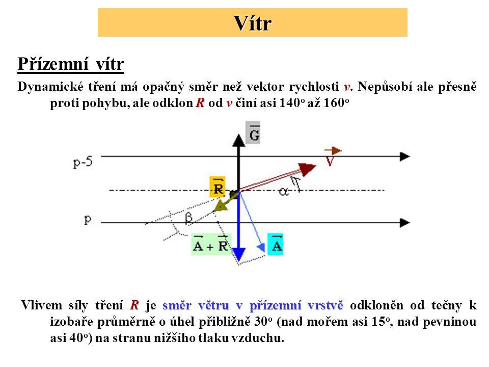 Přízemní vítr v Rv Dynamické tření má opačný směr než vektor rychlosti v.