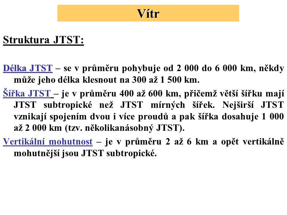 Struktura JTST: Délka JTST Délka JTST – se v průměru pohybuje od 2 000 do 6 000 km, někdy může jeho délka klesnout na 300 až 1 500 km.