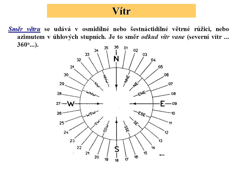 Směr větru Směr větru se udává v osmidílné nebo šestnáctidílné větrné růžici, nebo azimutem v úhlových stupních.