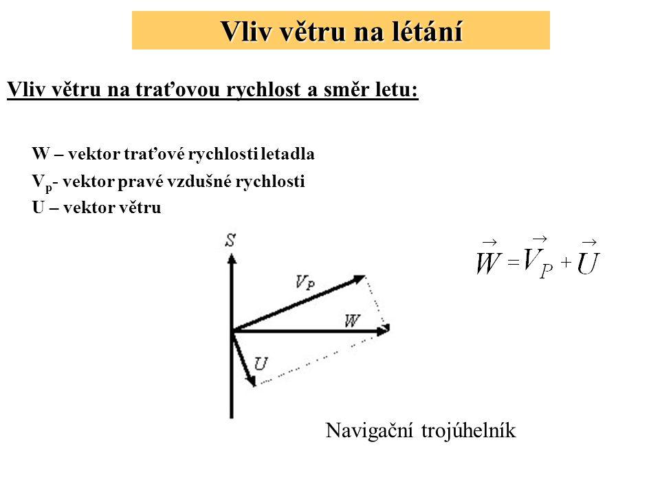 Vliv větru na traťovou rychlost a směr letu: W – vektor traťové rychlosti letadla V p - vektor pravé vzdušné rychlosti U – vektor větru Vliv větru na létání Navigační trojúhelník