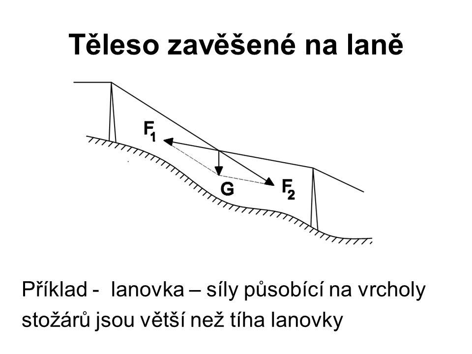 Těleso zavěšené na laně Příklad - lanovka – síly působící na vrcholy stožárů jsou větší než tíha lanovky