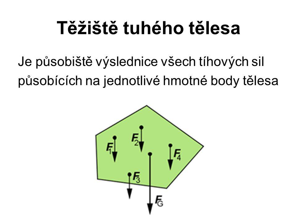 Těžiště tuhého tělesa Je působiště výslednice všech tíhových sil působících na jednotlivé hmotné body tělesa