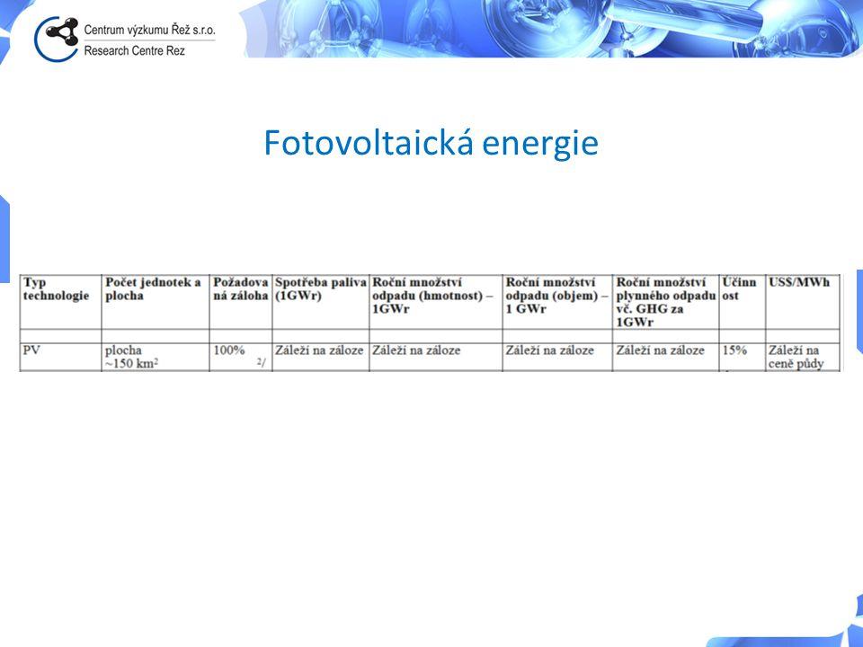 Fotovoltaická energie