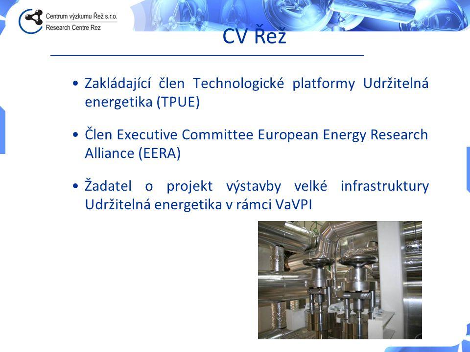 CV 2002 27.7.2002, CVR založeno Projekt Výzkumný záměr v průmyslu a medicíně při použití neutronovývh zdrojů (2004-2010) 20032010 2011 Projekt JHR (Jules Horowitz Reactor) – vývoj, výstavba horkých komor (Cadarache) Vývoj a přihláška projektu SUSEN 2008 Výzkumné reaktory LVR-15 a LR-0 součástí CVR Začátek očekáván v 2011 Zakládající člen TPUE Člen Executive Committee EERA Důležité milníky