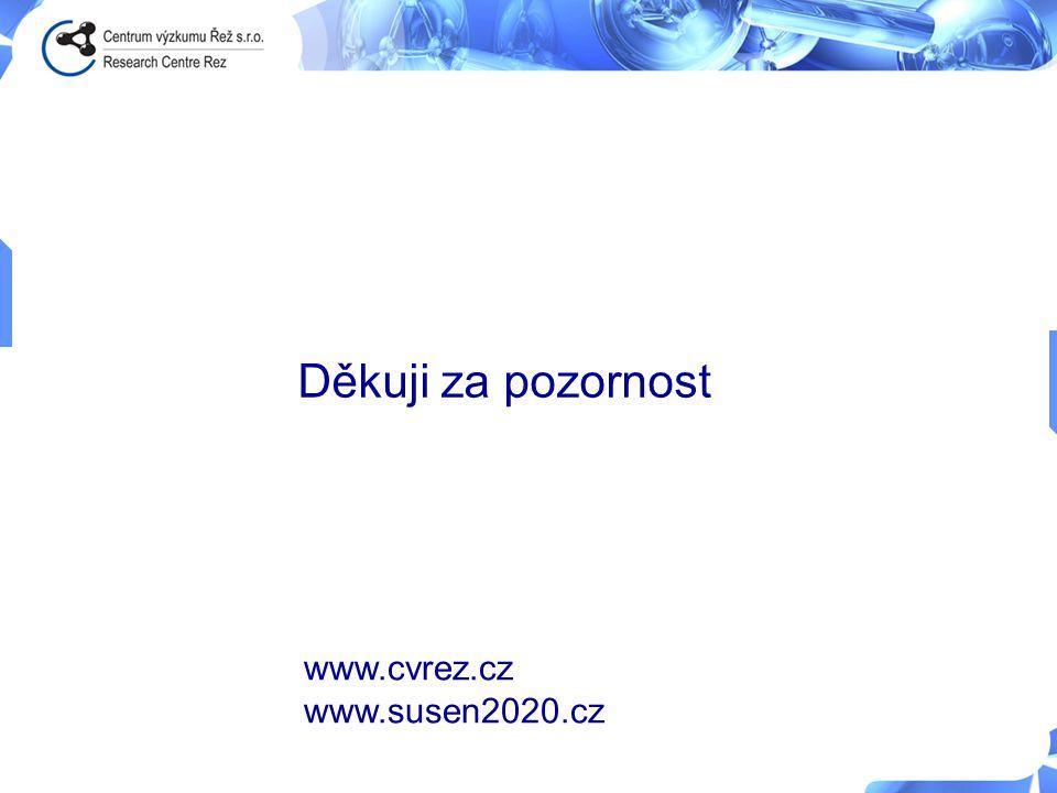 Děkuji za pozornost www.cvrez.cz www.susen2020.cz