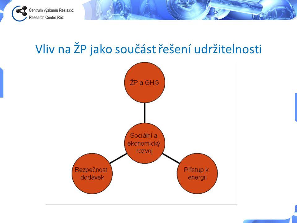 Voda •ČR: Hrubý odhad kapacity na základě 500 mm srážek, průměru 400 m převýšení => 0,7 W/m2 •Přepočteno na jednoho obyvatele ČR: 7,5 kWh/čd Dopad na ŽP: •GHG emise Rozklad organické hmoty, prvních cca 50 let CO2 z výstavby Další negativní vlivy na ŽP: •Hluk, prach v průběhu výstavby (pokud blízko osídlení) •Zábor půdy •Vliv na biodiverzitu
