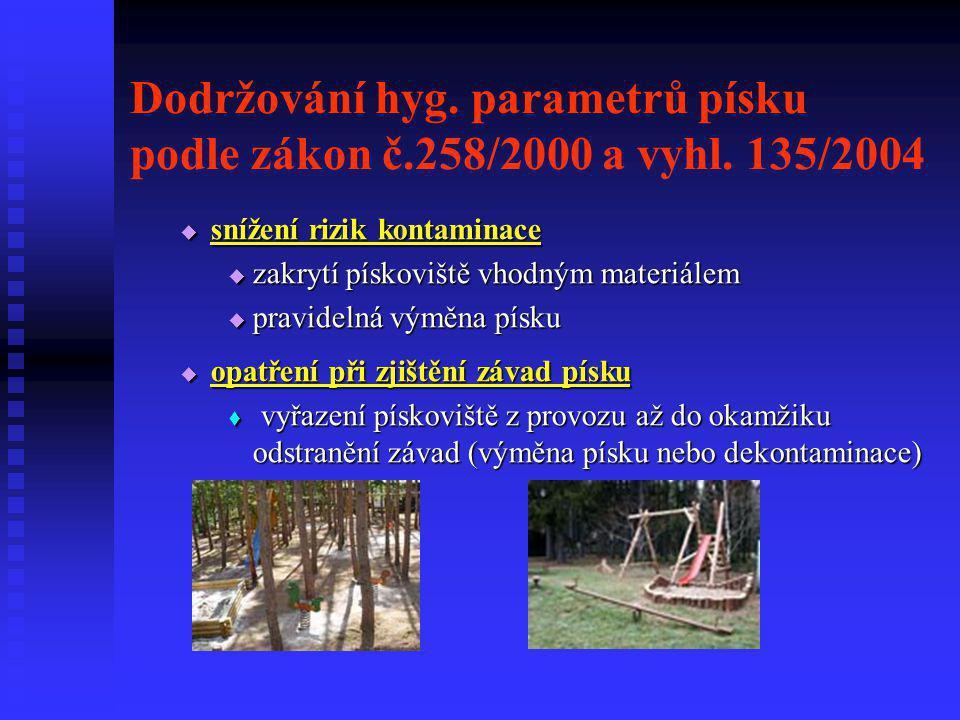 Dodržování hyg. parametrů písku podle zákon č.258/2000 a vyhl. 135/2004  snížení rizik kontaminace  zakrytí pískoviště vhodným materiálem  pravidel