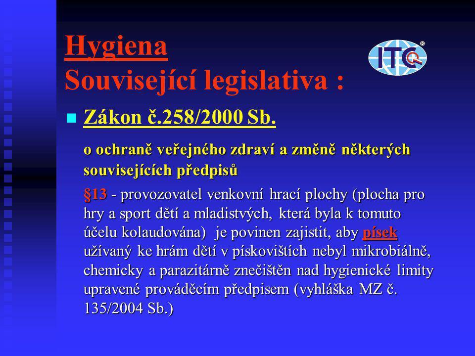 Hygiena Související legislativa :   Zákon č.258/2000 Sb. o ochraně veřejného zdraví a změně některých souvisejících předpisů §13 - provozovatel venk