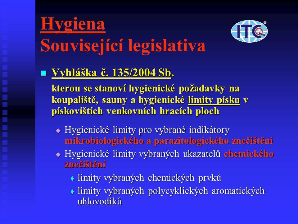 Hygiena Související legislativa  Vyhláška č. 135/2004 Sb. kterou se stanoví hygienické požadavky na koupaliště, sauny a hygienické limity písku v pís