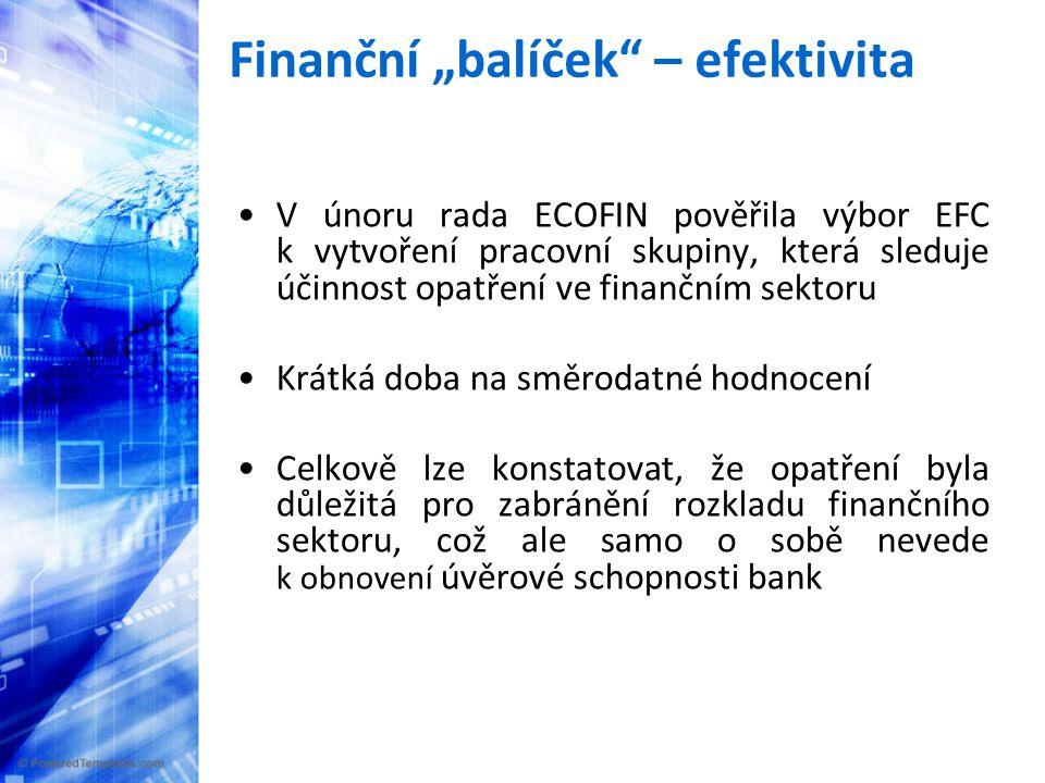 """Finanční """"balíček – efektivita •V únoru rada ECOFIN pověřila výbor EFC k vytvoření pracovní skupiny, která sleduje účinnost opatření ve finančním sektoru •Krátká doba na směrodatné hodnocení •Celkově lze konstatovat, že opatření byla důležitá pro zabránění rozkladu finančního sektoru, což ale samo o sobě nevede k obnovení úvěrové schopnosti bank"""