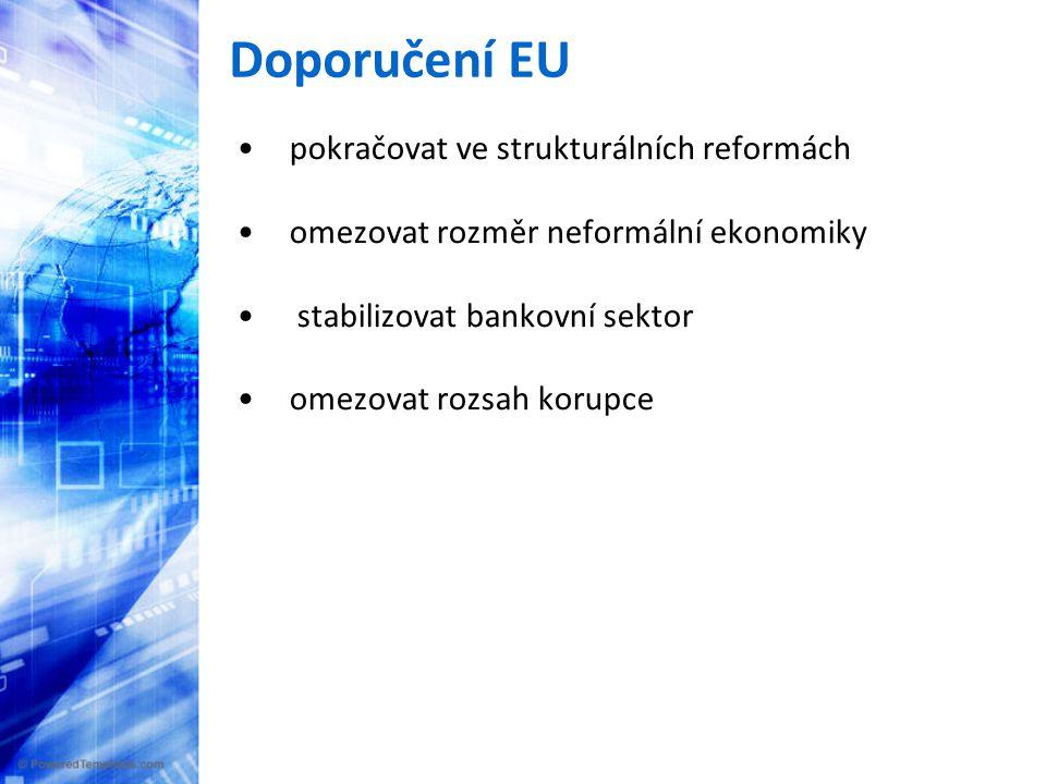 Doporučení EU •pokračovat ve strukturálních reformách •omezovat rozměr neformální ekonomiky • stabilizovat bankovní sektor •omezovat rozsah korupce