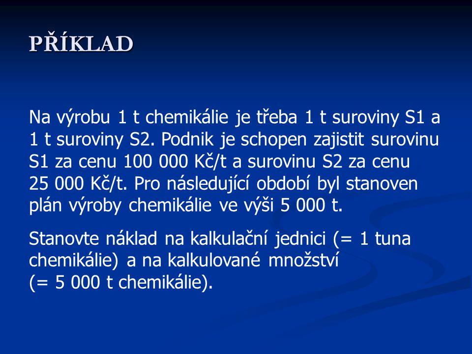PŘÍKLAD Na výrobu 1 t chemikálie je třeba 1 t suroviny S1 a 1 t suroviny S2. Podnik je schopen zajistit surovinu S1 za cenu 100 000 Kč/t a surovinu S2