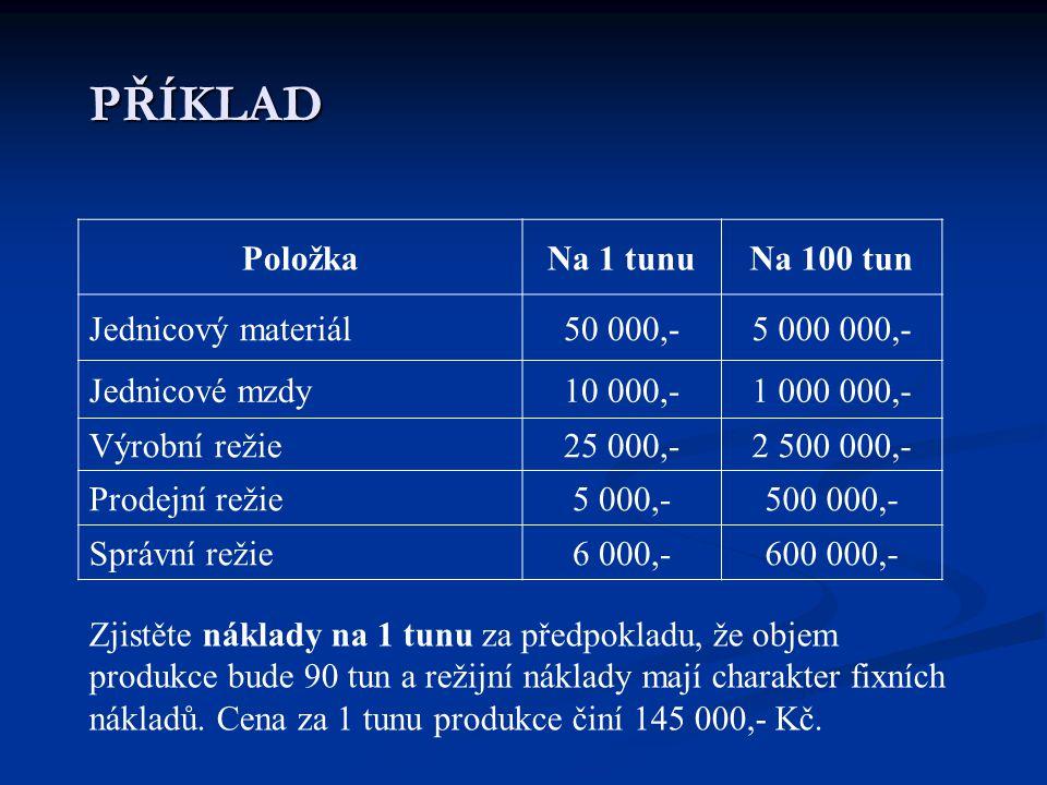 PŘÍKLAD PoložkaNa 1 tunuNa 100 tun Jednicový materiál50 000,-5 000 000,- Jednicové mzdy10 000,-1 000 000,- Výrobní režie25 000,-2 500 000,- Prodejní r