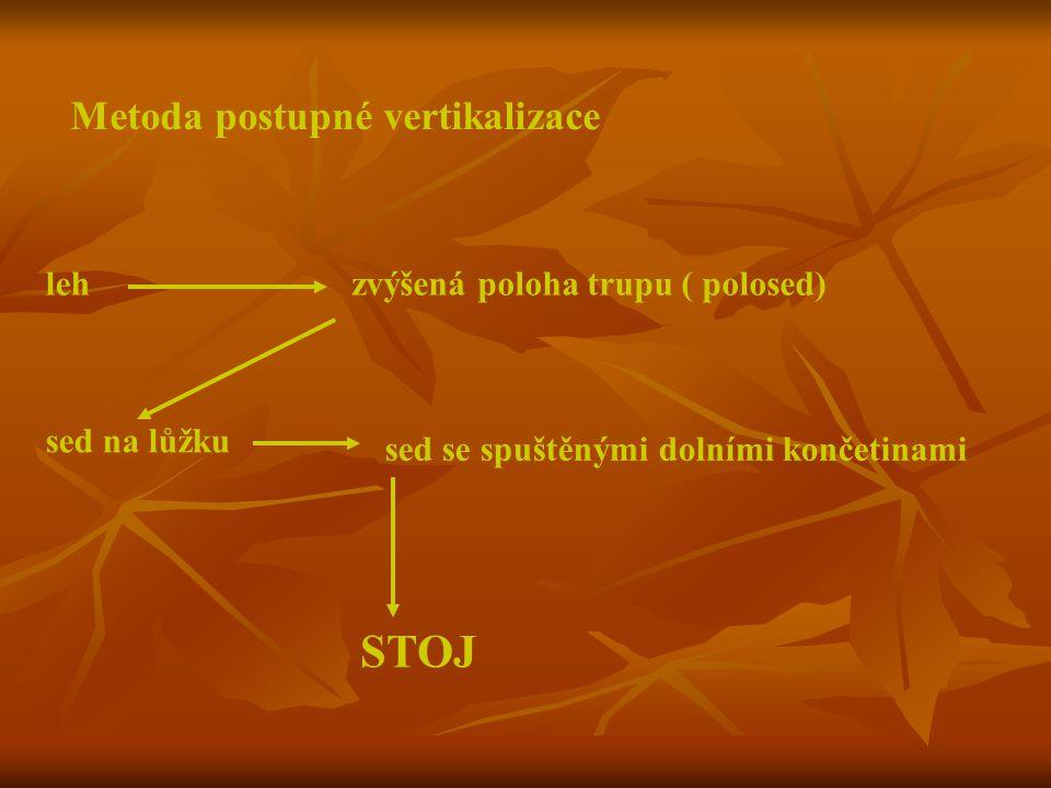 Metoda postupné vertikalizace lehzvýšená poloha trupu ( polosed) sed na lůžku sed se spuštěnými dolními končetinami STOJ