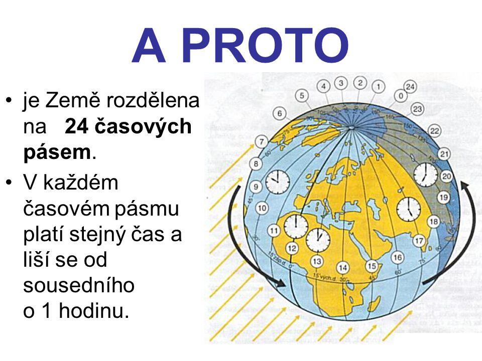 A PROTO •je Země rozdělena na 24 časových pásem. •V každém časovém pásmu platí stejný čas a liší se od sousedního o 1 hodinu.