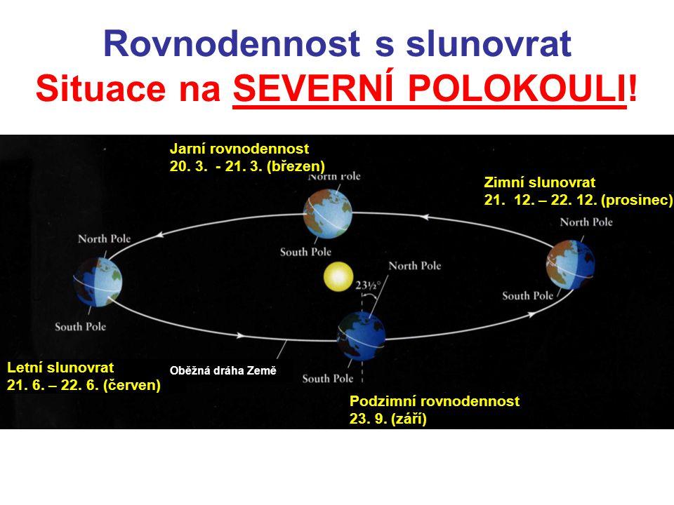 Rovnodennost s slunovrat Situace na SEVERNÍ POLOKOULI! Jarní rovnodennost 20. 3. - 21. 3. (březen) Zimní slunovrat 21. 12. – 22. 12. (prosinec) Podzim