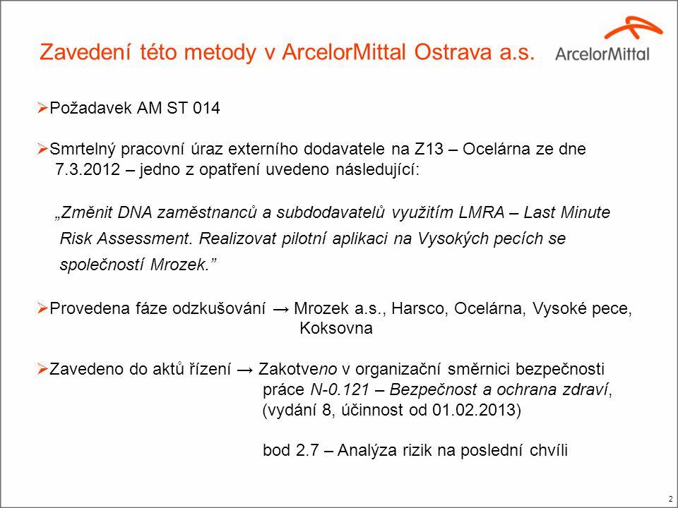 2 Zavedení této metody v ArcelorMittal Ostrava a.s.  Požadavek AM ST 014  Smrtelný pracovní úraz externího dodavatele na Z13 – Ocelárna ze dne 7.3.2