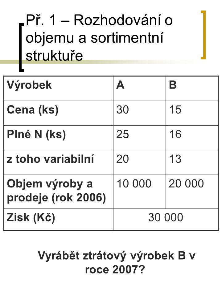 Př. 1 – Rozhodování o objemu a sortimentní struktuře Výrobek AB Cena (ks)3015 Plné N (ks)2516 z toho variabilní2013 Objem výroby a prodeje (rok 2006)