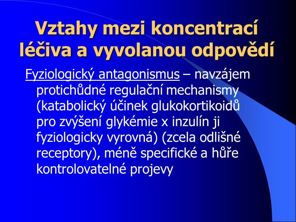 Vztahy mezi koncentrací léčiva a vyvolanou odpovědí Fyziologický antagonismus – navzájem protichůdné regulační mechanismy (katabolický účinek glukokor