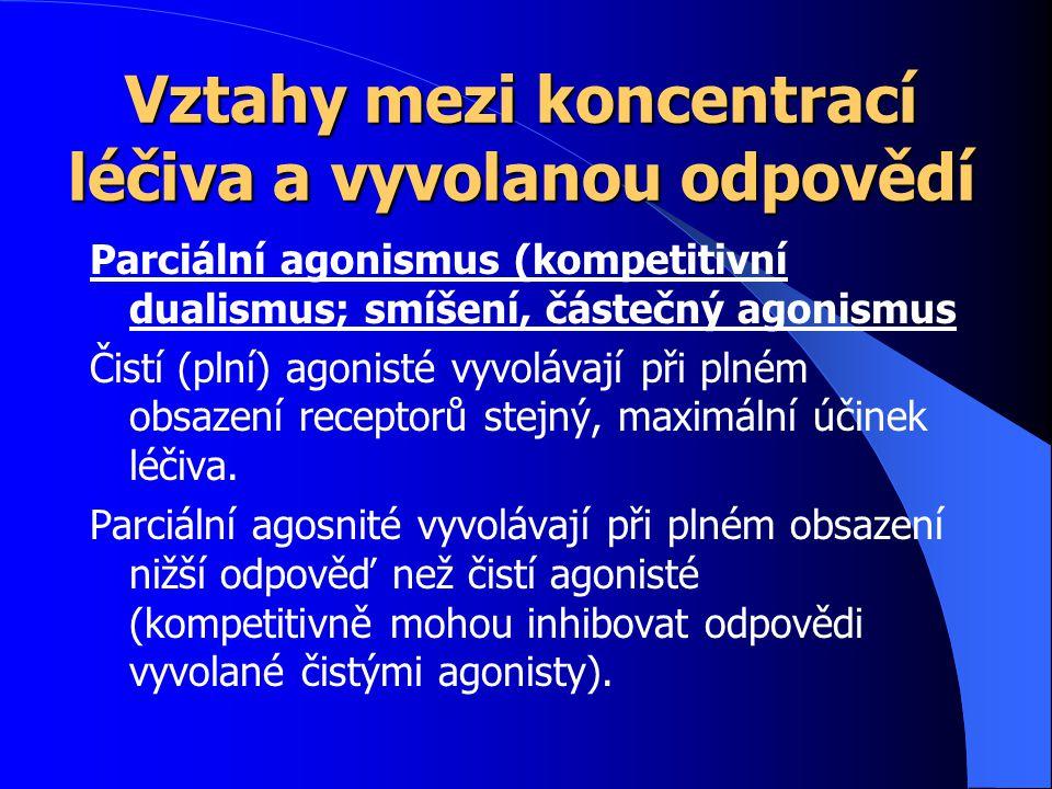 Vztahy mezi koncentrací léčiva a vyvolanou odpovědí Parciální agonismus (kompetitivní dualismus; smíšení, částečný agonismus Čistí (plní) agonisté vyv