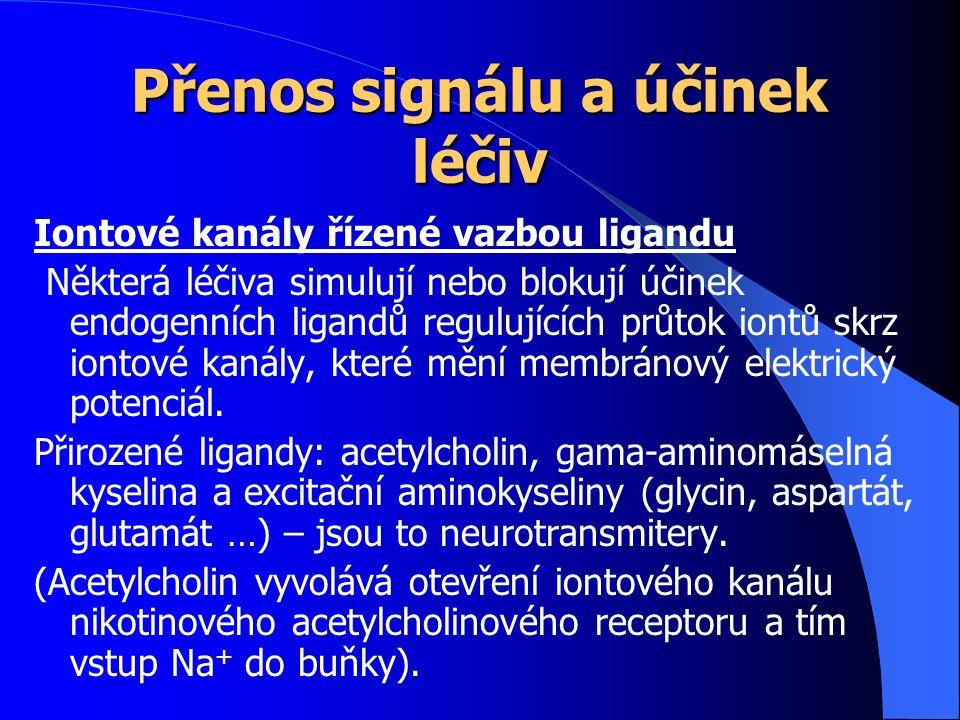 Přenos signálu a účinek léčiv Iontové kanály řízené vazbou ligandu Některá léčiva simulují nebo blokují účinek endogenních ligandů regulujících průtok