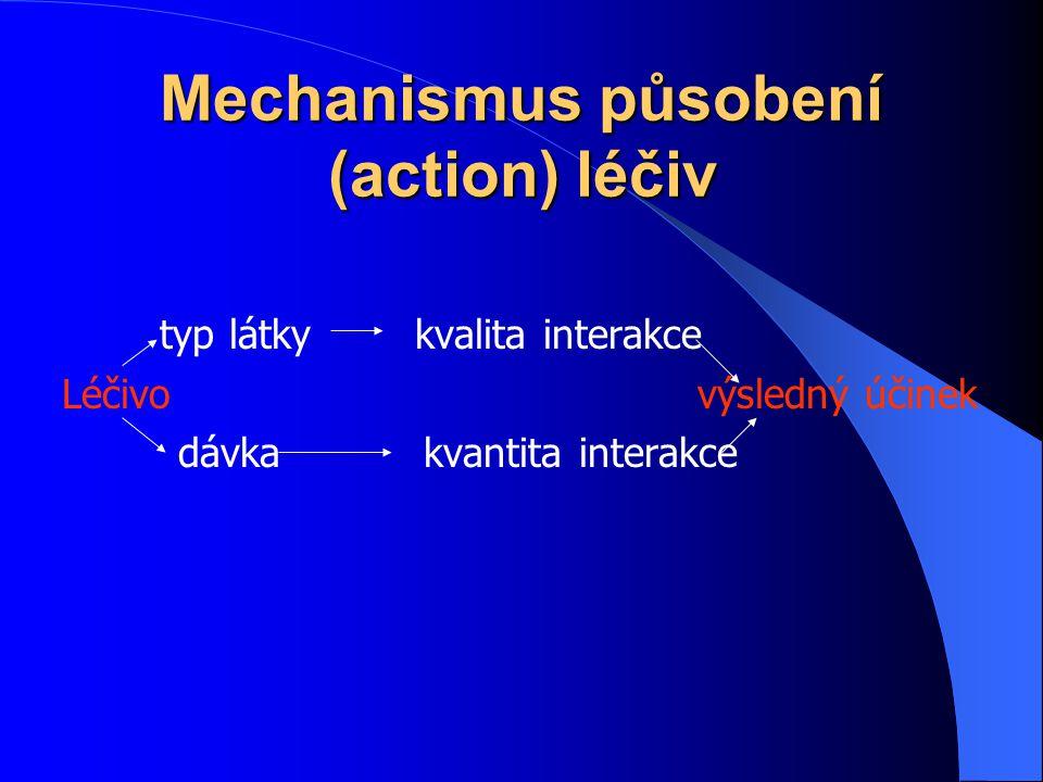 Mechanismus působení (action) léčiv Dávka podaného léčiva FARMAKOKINETIKAFARMAKOKINETIKA FARMAKODYNAMIKAFARMAKODYNAMIKA DISTRIBUCE BIOLOGICKÁ DOSTUPNOST Léčivo distribuované v tkáních Léčivo metabolizované nebo vyloučené Koncentrace léčiva v systémové regulaci Koncentrace v místě účinku CLEARANCE Toxicita DISTRIBUCE Klinická odpověď Farmakologický účinek Účinnost