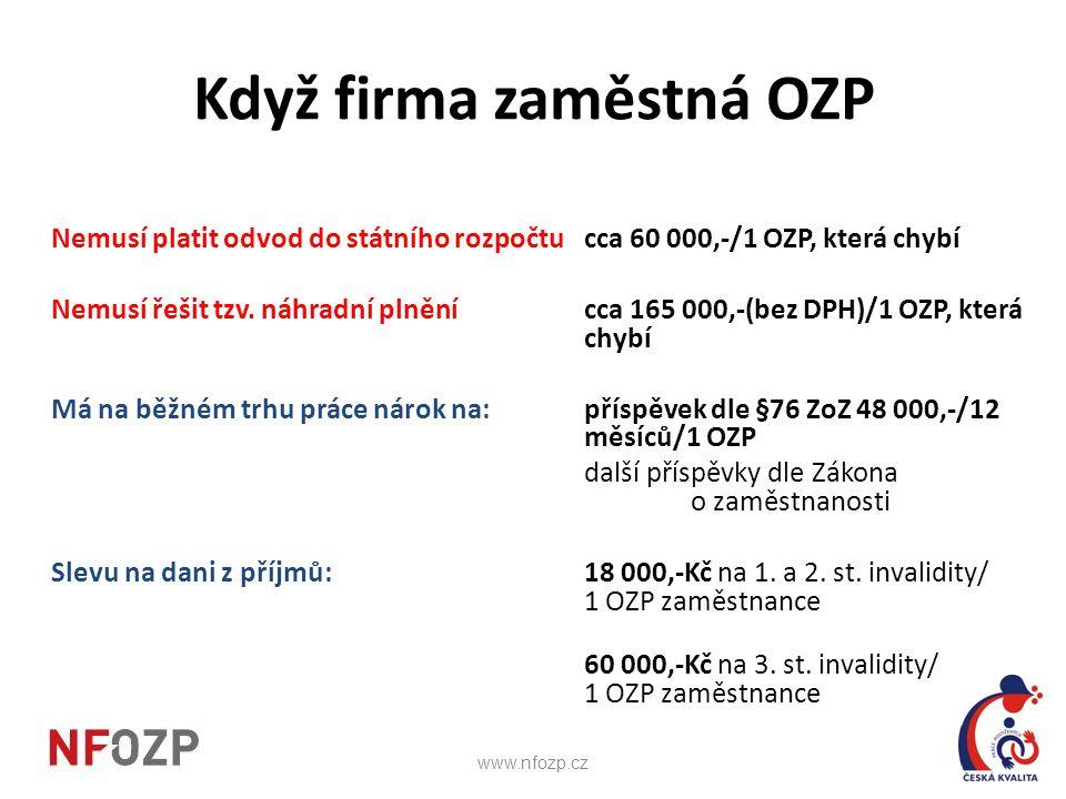Když firma zaměstná OZP Nemusí platit odvod do státního rozpočtu cca 60 000,-/1 OZP, která chybí Nemusí řešit tzv. náhradní plnění cca 165 000,-(bez D