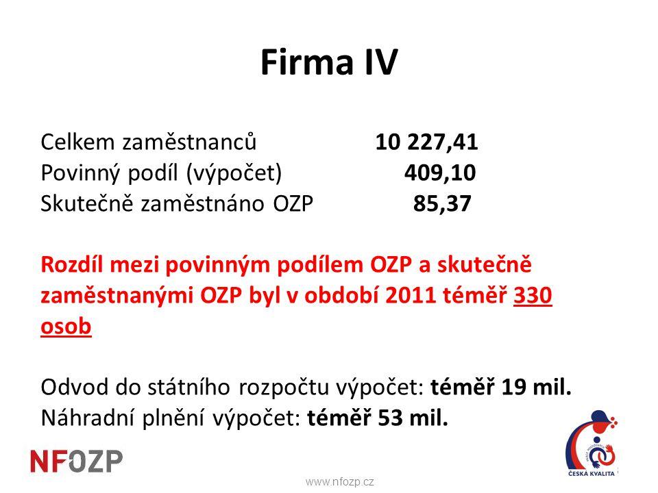 Firma IV Zaměstnávání OZP v ČSOB l 18 Celkem zaměstnanců 10 227,41 Povinný podíl (výpočet) 409,10 Skutečně zaměstnáno OZP 85,37 Rozdíl mezi povinným p