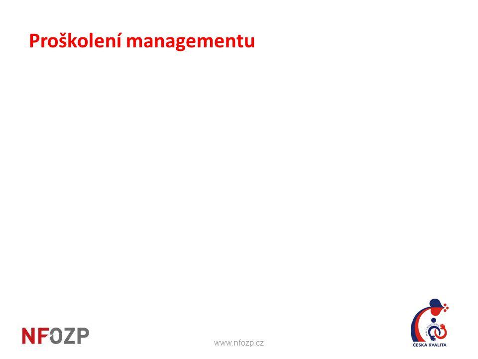 Proškolení managementu www.nfozp.cz