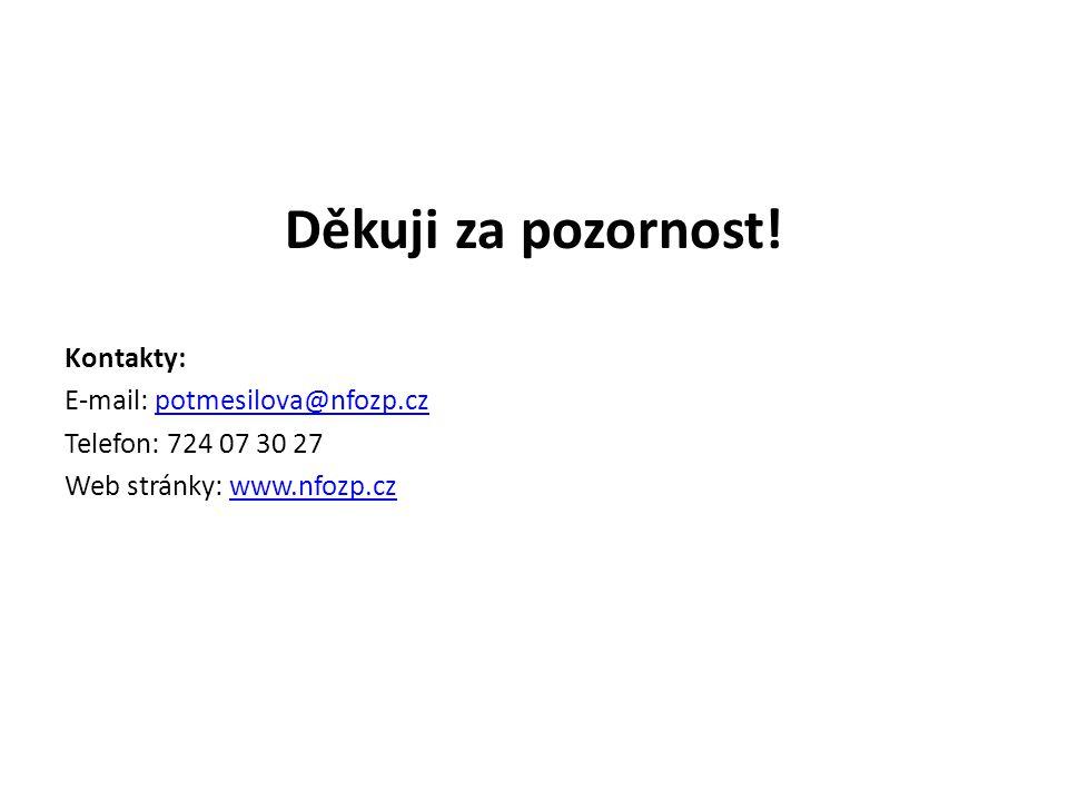 Děkuji za pozornost! Kontakty: E-mail: potmesilova@nfozp.czpotmesilova@nfozp.cz Telefon: 724 07 30 27 Web stránky: www.nfozp.czwww.nfozp.cz