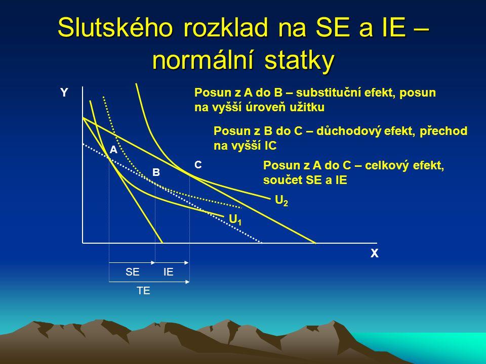 Slutského rozklad na SE a IE – normální statky  odlišnost od Hickse v chápání konstantního reálného důchodu – odlišné chápání SE  Hicksův SE – schop